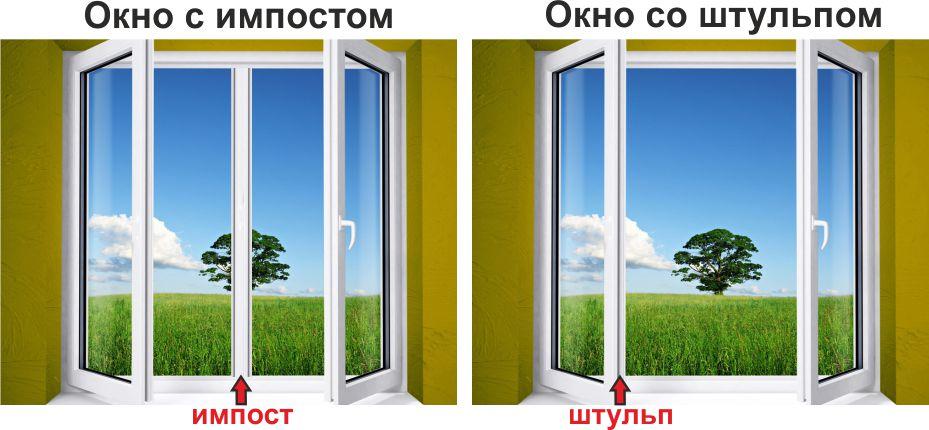Импост окна